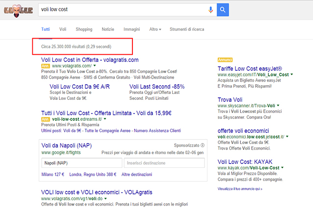 concorrenza-in-serp-keyword-short-tail